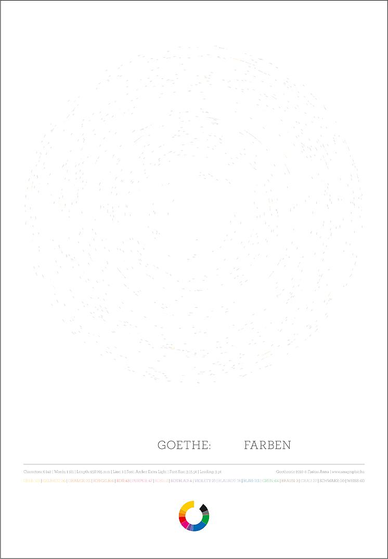 goethe: színtan
